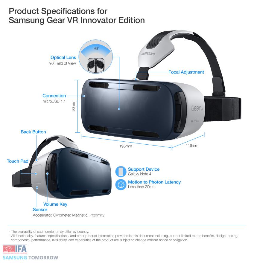 caractéristiques achat gear VR