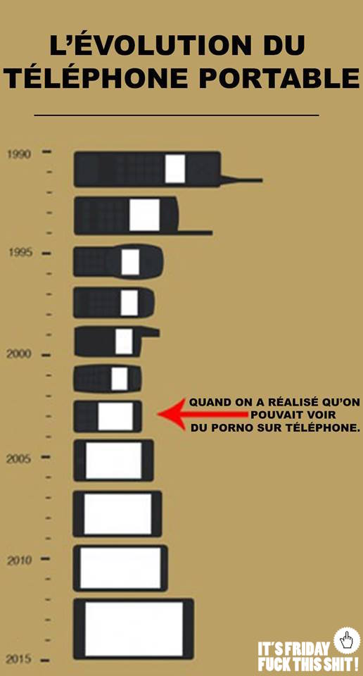 evolution-portable-porno france