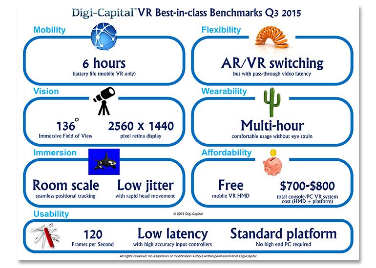 audit réalité virtuelle