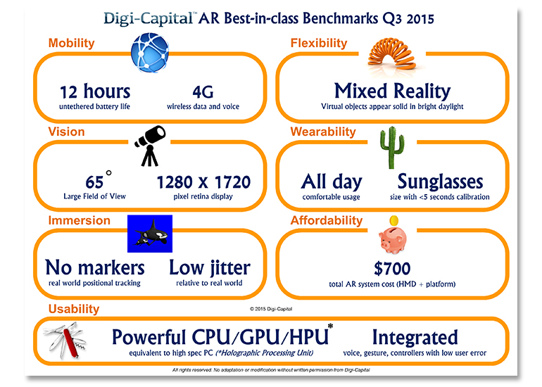 digicap-benchmarks-audit
