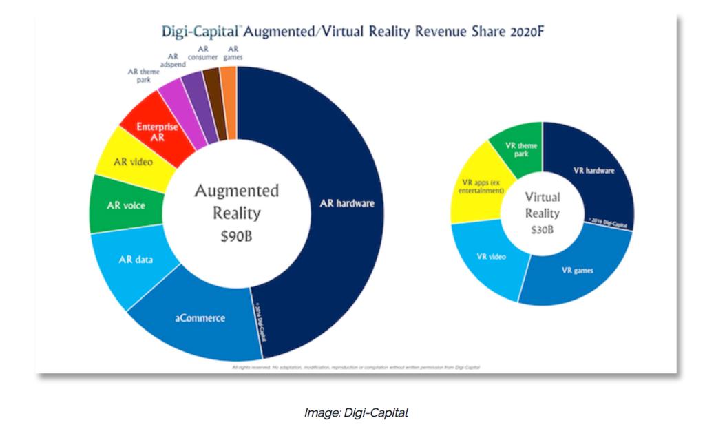 marche realite virtuelle augmentee.png